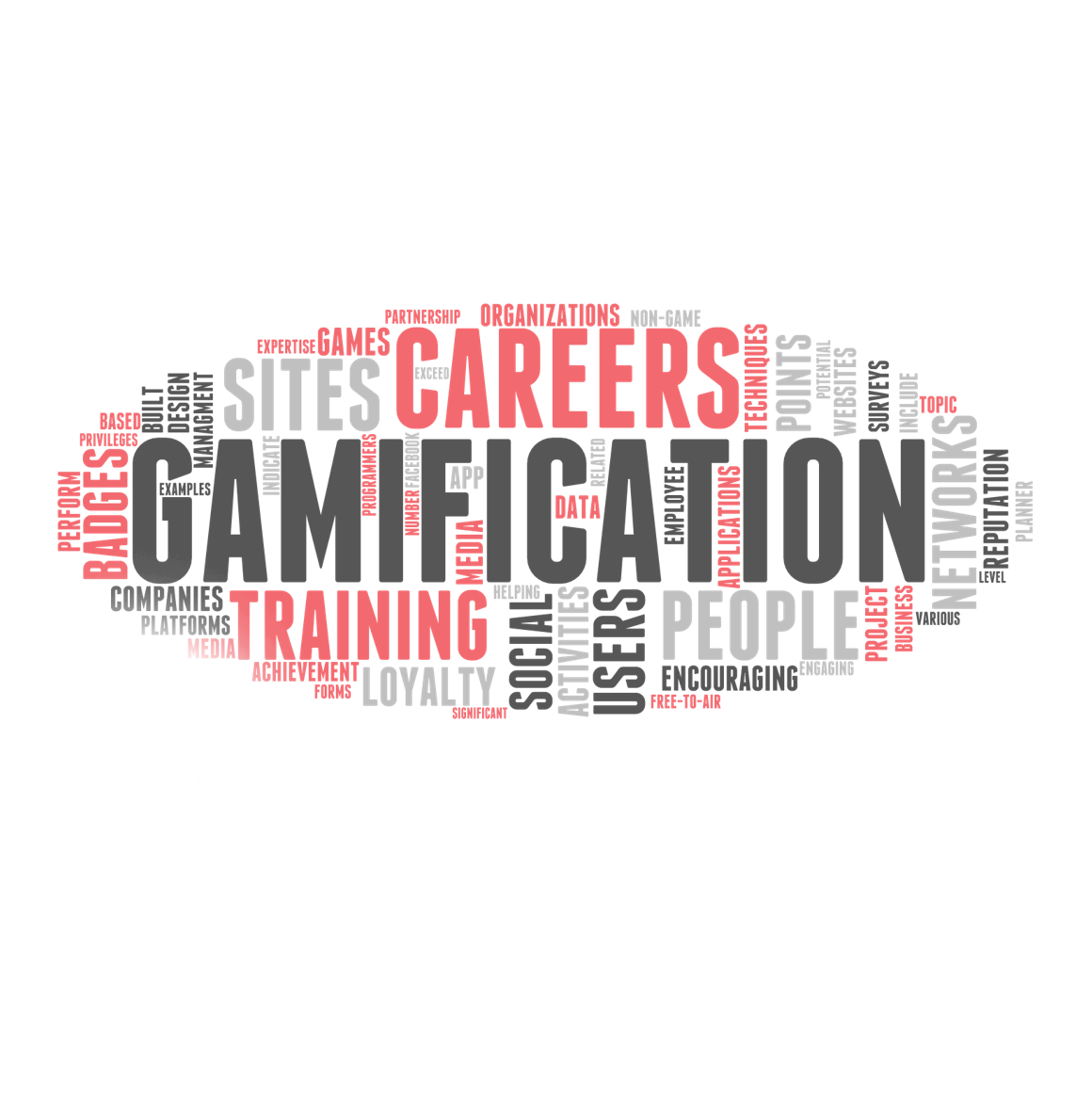 Wordcloud Gamification